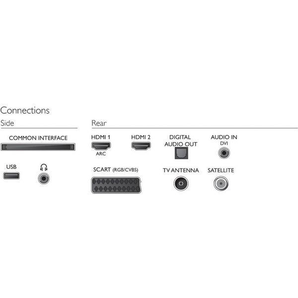"FERNSEHER PHILIPS 49PFS4131 49"" FULL HD LED SCHWARZ"